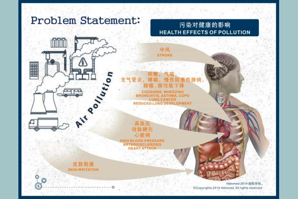 More lung cancer deaths in most polluted province